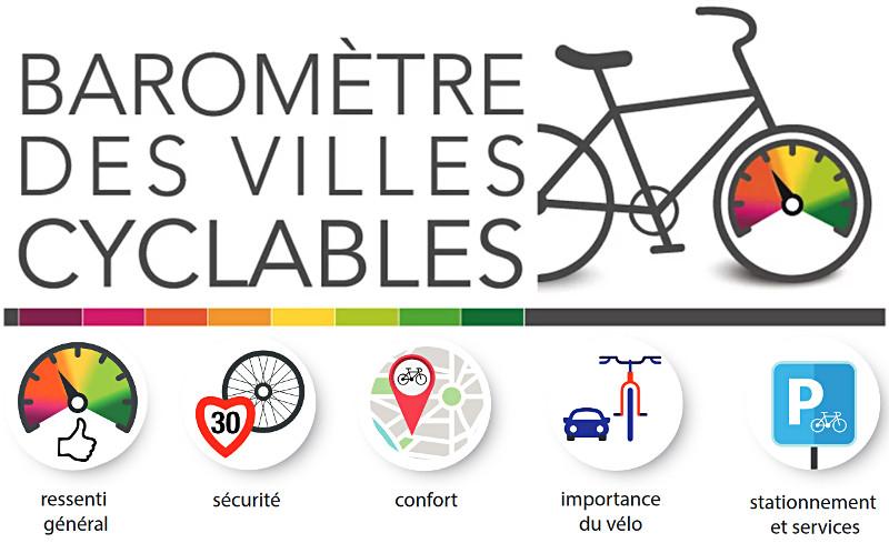 Baromètre des villes cyclables : 1ère enquête vélo de France